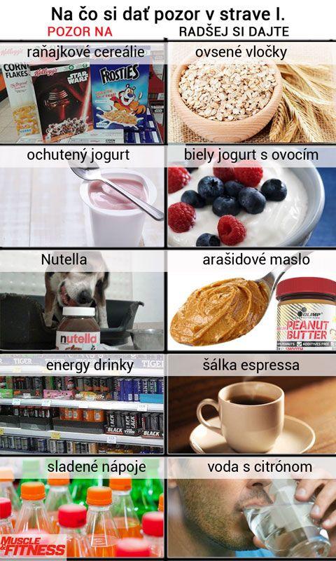 Potraviny a ich zdravšie alternatívy.
