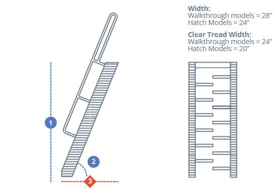 how to build ladder stairs