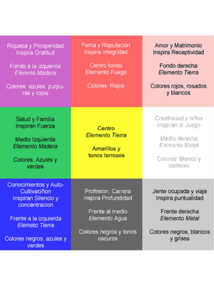 Los 9 colores para oficinas seg n feng shui pinterest for Colores ideales para oficina segun feng shui
