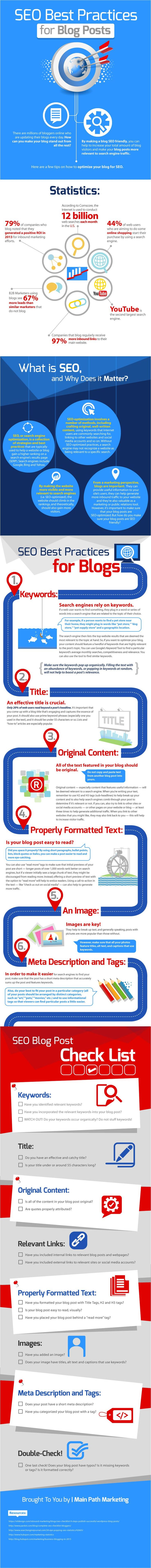 What Are 17 Steps For SEO Best Practice For Blog Posts? #infographic