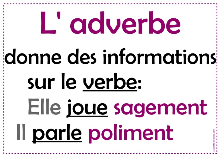 Affiche adverbe