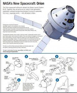 Orion | NASA