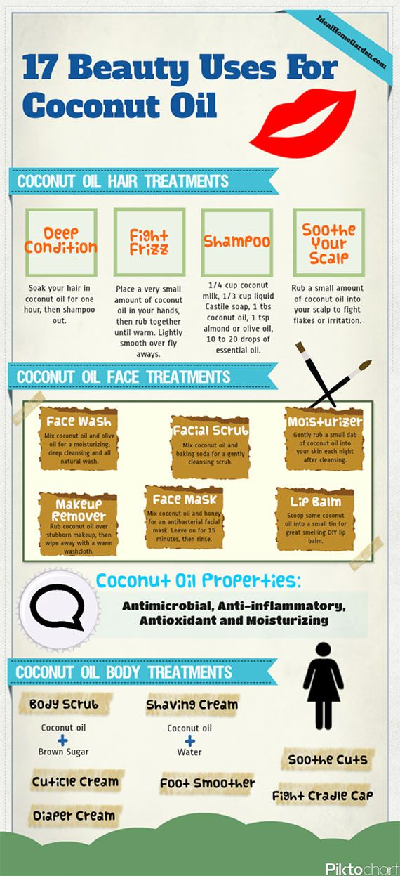 17 Beauty Uses For Coconut Oil. Alternative uses,  natural remedies,  DIY homemade treatments,  hair,  skin,  face.