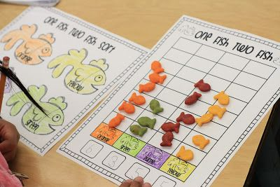 another Goldfish Graphing activity (free)