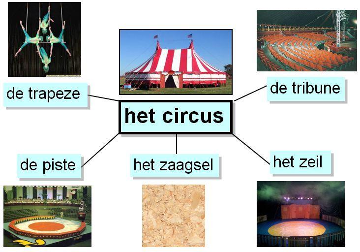 Bestand:Circus4.jpg