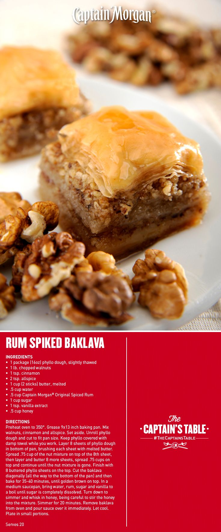 11 best rum around the world images on pinterest rum recipes a beloved greek dessert sweetened with a surprise captain morgan rum forumfinder Image collections