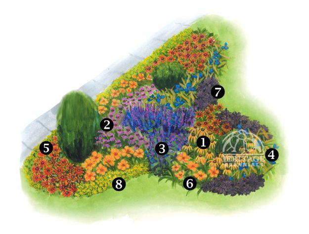 Friendly neighbour perennial border landscaping for Perennial border design plans
