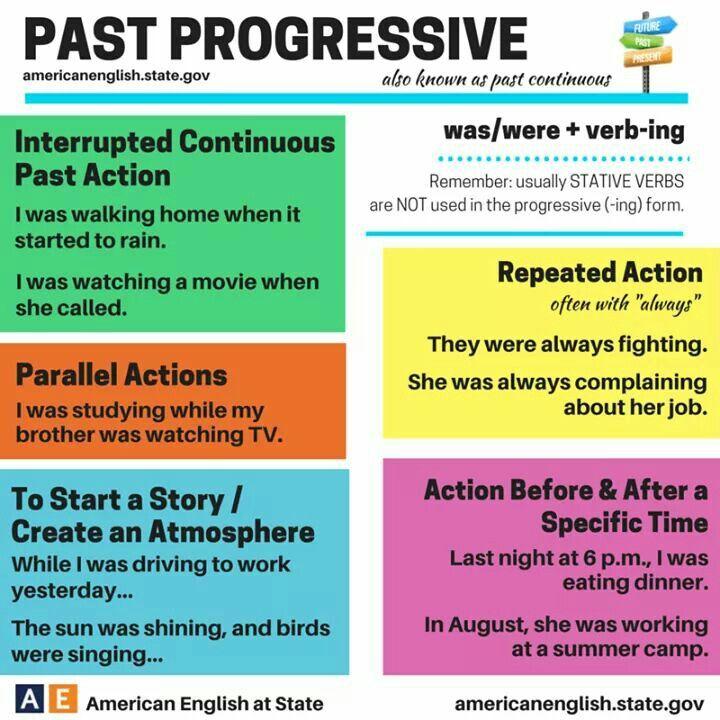 progressive englisch