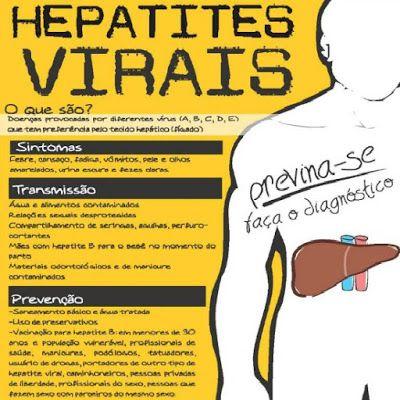 Hepatites Virais - Informações e prevenção desta grave doença do fígado - Aliados da Saúde