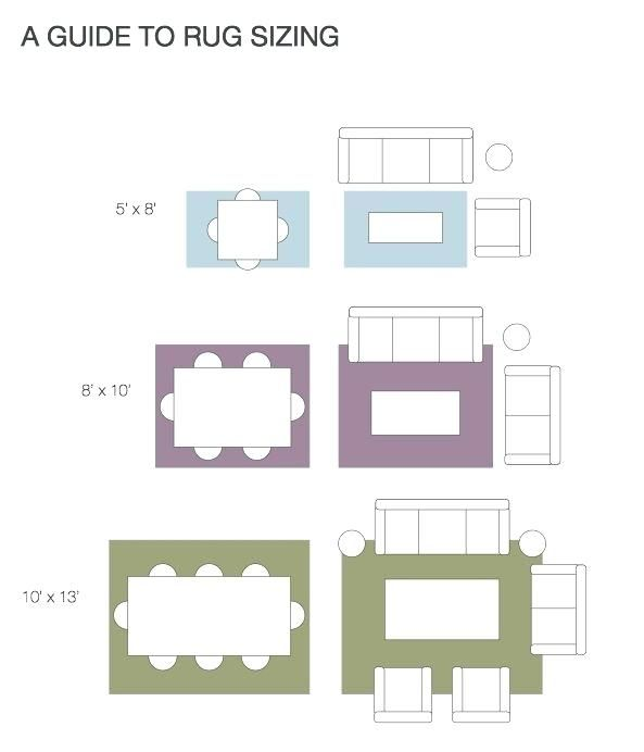 Standard Sizes For Area Rugs