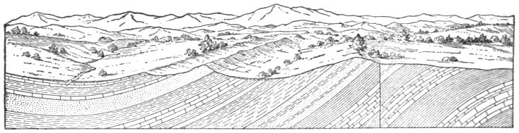 Section and perspective view showing relations of surface features to the different kinds of rock and the structure of the beds. THE PREPARATION OF ILLUSTRATIONS FOR REPORTS OF THE UNITED STATES GEOLOGICAL SURVEY WITH BRIEF DESCRIPTIONS OF PROCESSES OF REPRODUCTION  BY JOHN L. RIDGWAY 1920