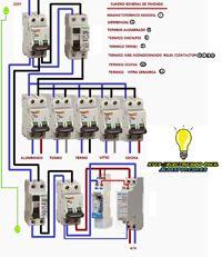 Esquemas eléctricos: cuadro general electrico reloj horario contactor A...