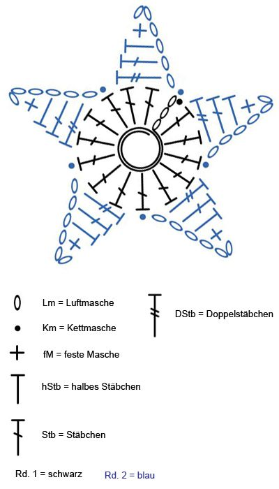 A diagram for a star. For anyone that doesn't know how to read crochet diagrams, luftmasche is chain, kettmasche is a slip stitch, feste masche is single crochet, halbes Stabchen is half double crochet, Stabchen is double crochet, Doppelstabchen is Triple crochet.