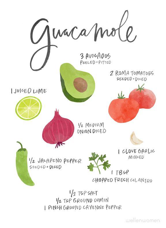 #wellenwomen guacamole