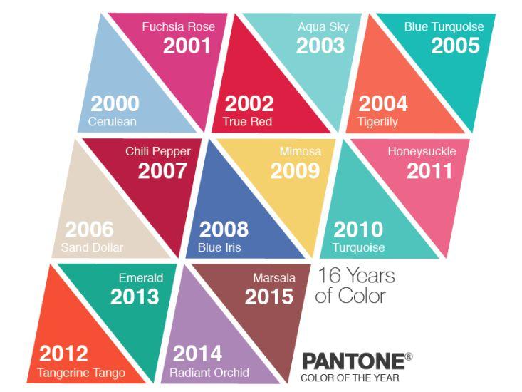 My Take On Pantones 2016 Colour Of The Year Serenity Rose Quartz Design InteriorsInterior