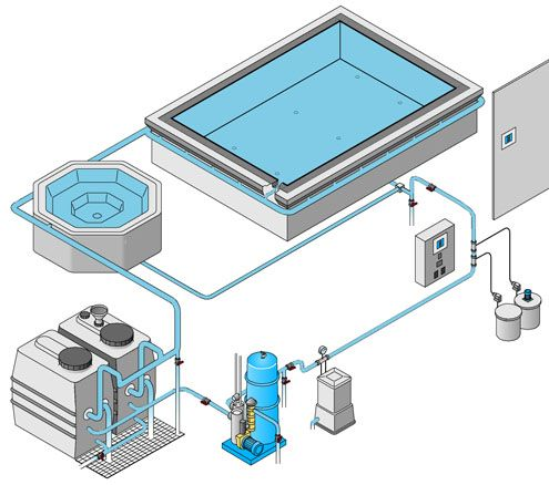 Let us have a look at how to conduct a water treatment and test for the #spa and #swimmingPool. http://blog.filters4less.biz/2015/01/22/a-guide-on-the-water-treatment-for-your-spaswimming-pool/