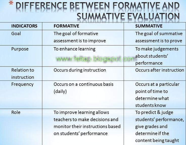 formative vs  summative evaluation