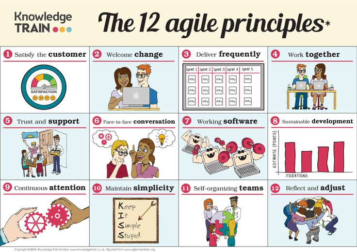 12 agile principles large printable poster. Click to download! #agile #software #development #project #management