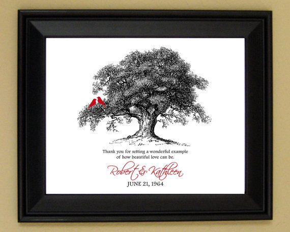 Gift For 50th Wedding Anniversary Traditional: Wedding Anniversary Gifts: 30th Wedding Anniversary Gifts