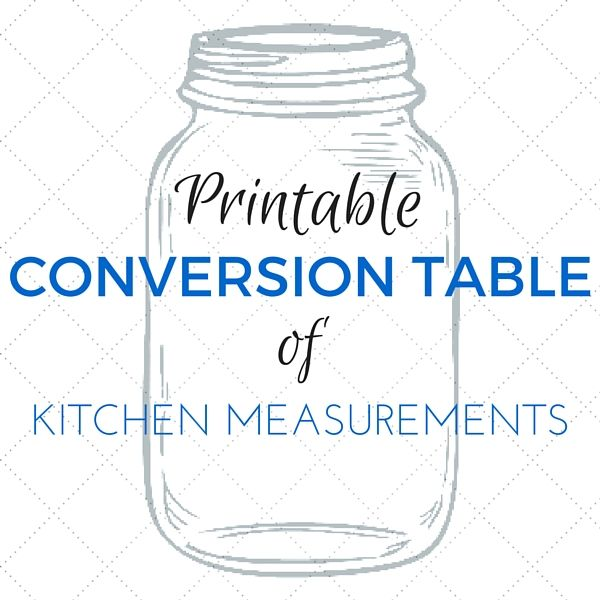 How many Tbsp in a Cup? What is 180 C in Fahrenheit? This printable measurements conversion table will save your baking sanity!