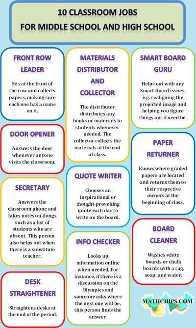 Más de 25 ideas fantásticas sobre Classroom Jobs Free en Pinterest - free job card template