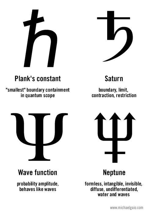 psychology symbols