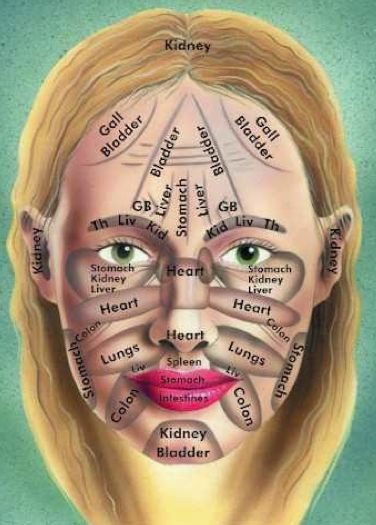 Saving Face: Healing Acne Naturally, It Can Be Done