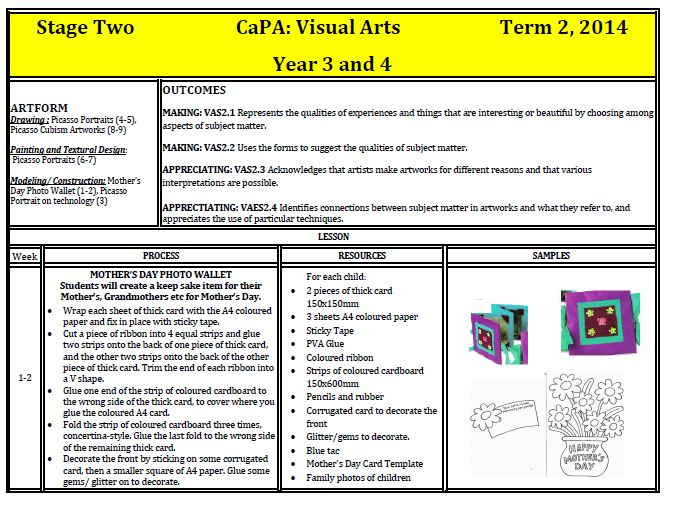 Year 3-4 Visual Arts Program Featuring Pablo Picasso | Teach In A Box