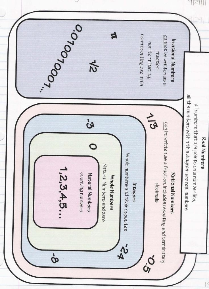 math makes sense grade 8 pdf