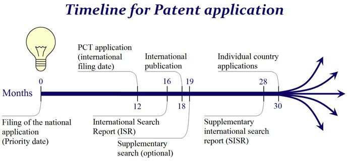Patent Application Form Check More At Https Nationalgriefawarenessday Com 17418 Patent Application Form