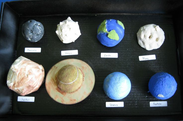Creative Science Classroom Decorations ~ Salt dough solar system model sarah s completed