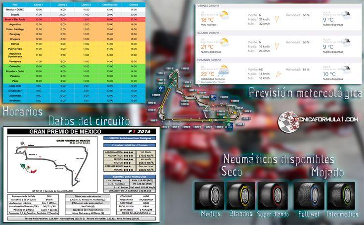 Infografía | Horarios, datos del circuito, meteorología y neumáticos del GP de México F1 2016  #F1 #MexicoGP