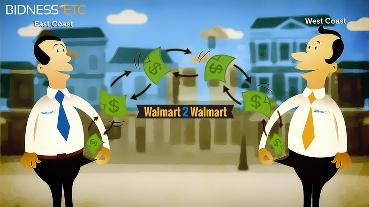 News: Wal-Mart Stores, Inc. (NYSE:WMT) News Analysis: Enters Money-Transfer Business