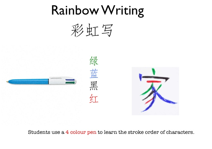 Teaching stroke order? Try this fun activity. Buy a set of 4 colored pens and ask students to write characters using the order - green, black, blue red.