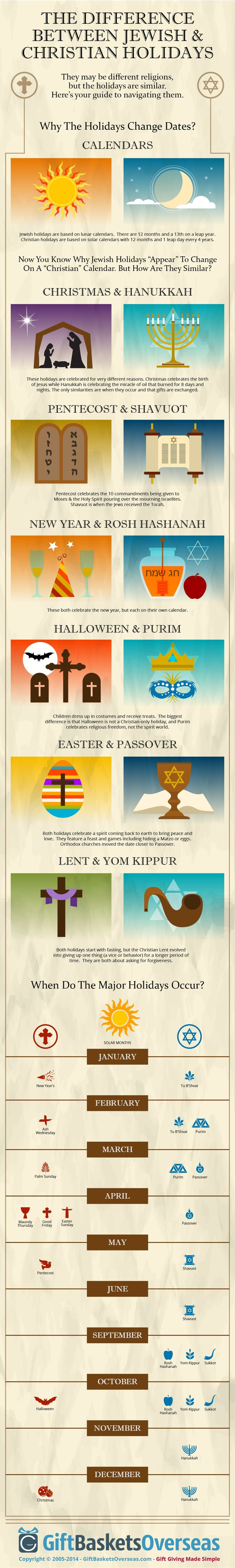 Jewish Lights: Jewish Holidays: A Brief Introduction for ...