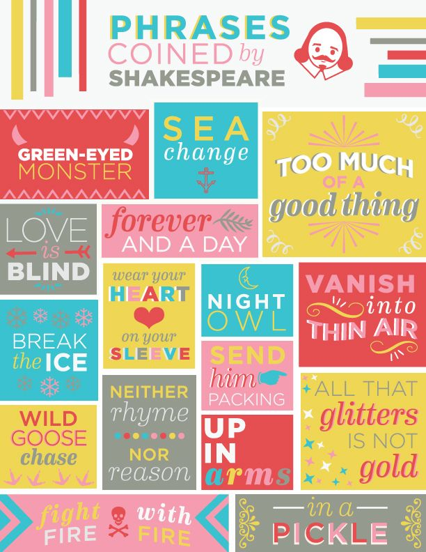 I Never Knew That These Were All Phrases Coined By Shakespeare Use One