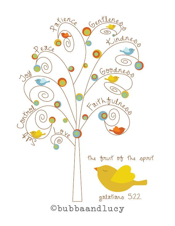 Clip Art With Fruits Of The Spirit