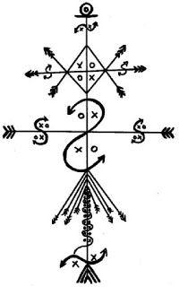 [Autres] Les Homonculus 3566bf5630b1838d18ec9b21bb42b2b7--good-luck-spells-voodoo-tattoo