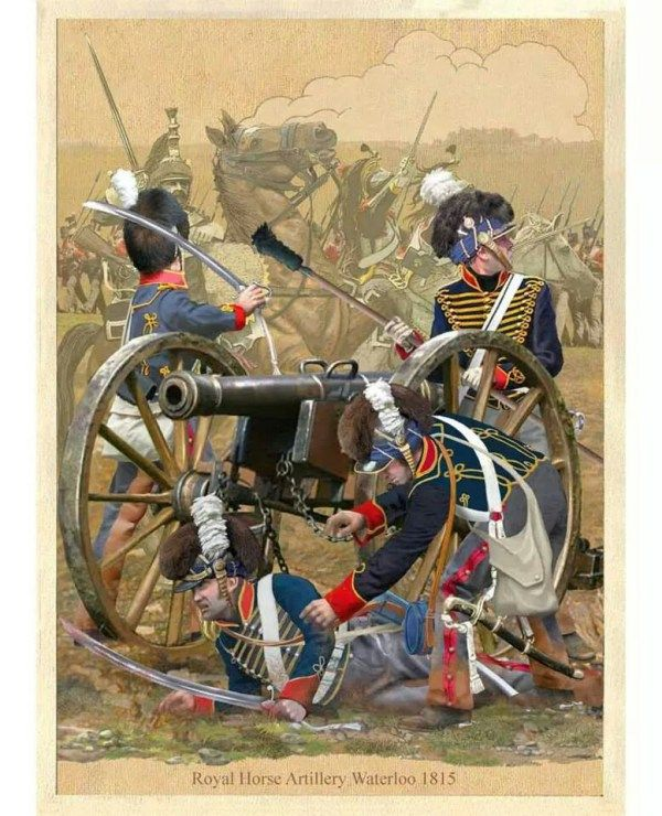 Royal Horse Artillery at Battle of Waterloo, 1815.