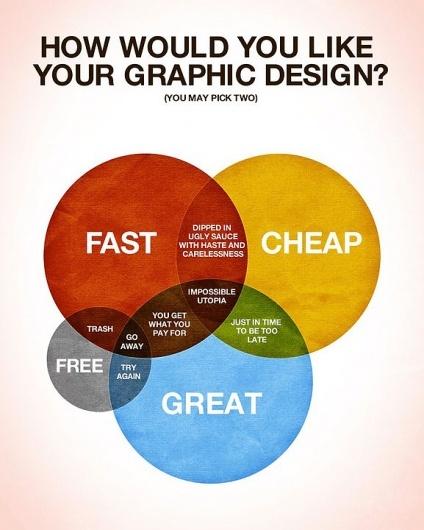 Designspiration — Qube's Photos - Wall Photos