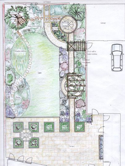masterplan encompassing straight edges on one side with curves on the other blended at a focal point intersection a good example for many gardens bounded - Garden Design Layout Plans