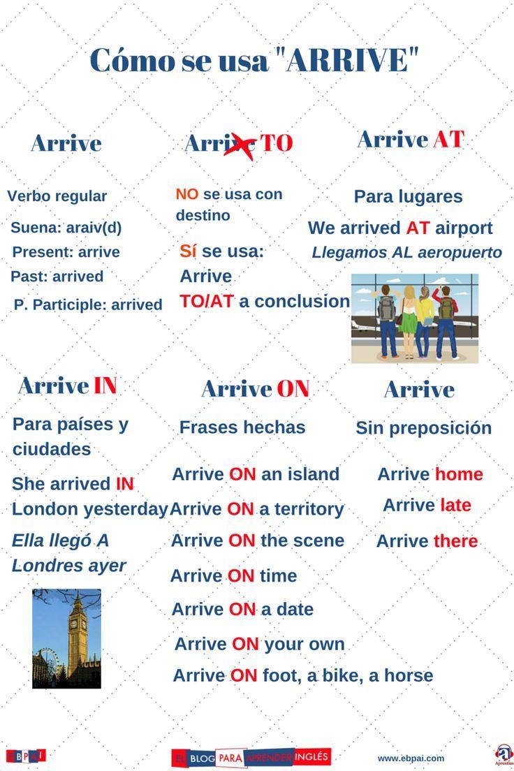 """El blog para aprender inglés: ¿Cómo se usa """"arrive""""? Arrive in- Arrive at- Arrive on"""
