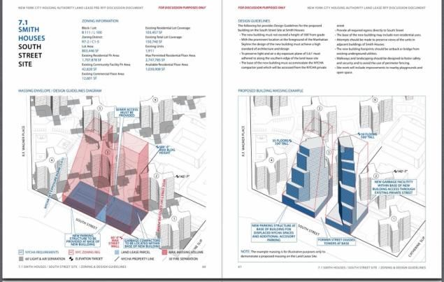 <p> 	A pair of 50-story buildings will grab parking lot and river views.</p>