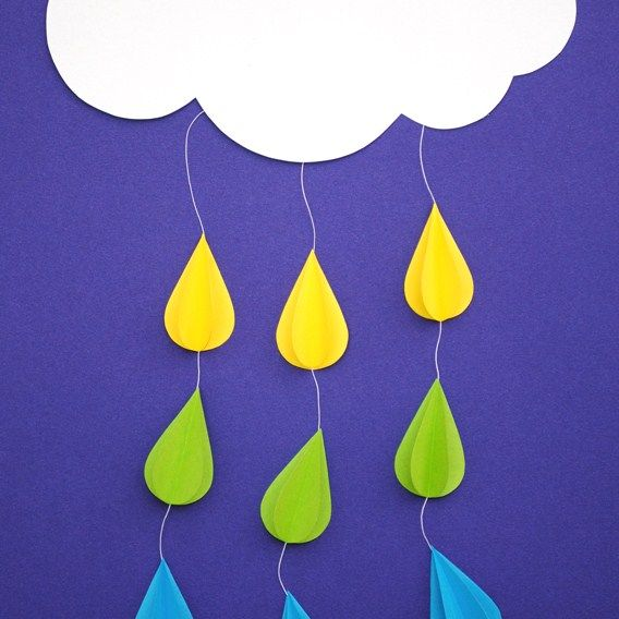 This rain cloud mobile would be a fun and educational activity for students to make. They could use their own colors to make the rain drops. After the rain cloud mobile is made, the teacher would hang these around the room or outside of the classroom to show the work of the students.- have students write down facts they learned on raindrops while studying water cycle