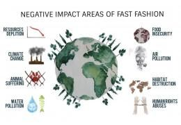 FASHION DESIGN FOR THE TWENTY-FIRST CENTURY SUSTAINABLE COMMUNITY by Kenneth L