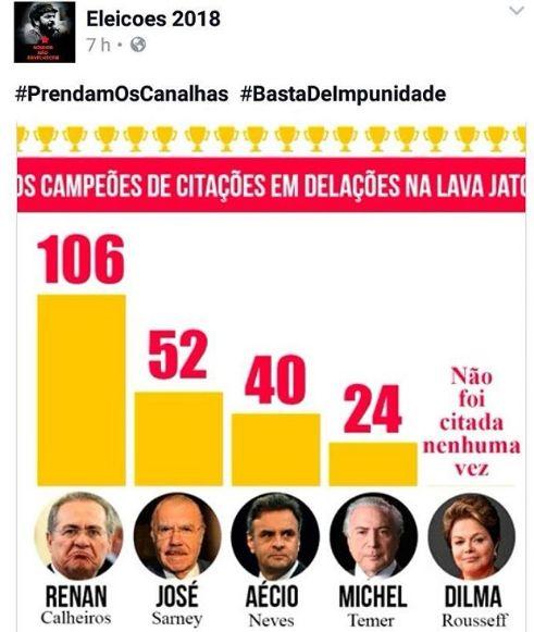 Aconteceu lá em Brasília e transformou em viral nas Redes Sociais.  Mensagem para os pré-candidatos nesta eleição!