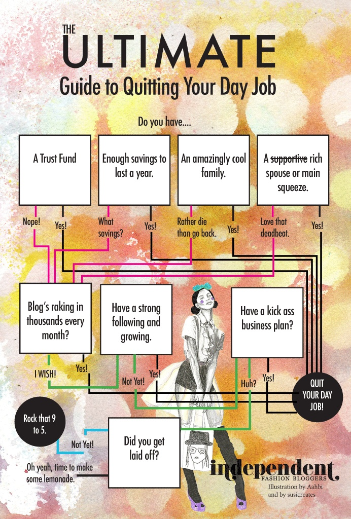 Should you quit your day job to blog? [INFOGRAPHIC] via IFB    http://heartifb.com/2012/05/07/should-you-quit-your-day-job-to-blog-infographic/