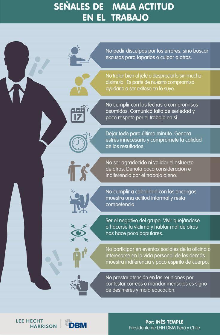 Señales de mala actitud en el trabajo | #readytowork