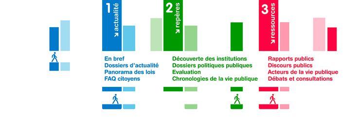 visuel du compte twitter du portail vie-publique.fr @viepubliquefr