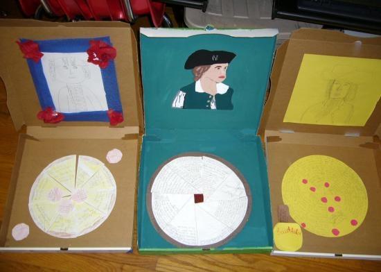 pizza box book report